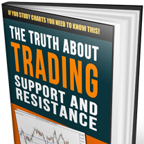 Support and Resistance Manual